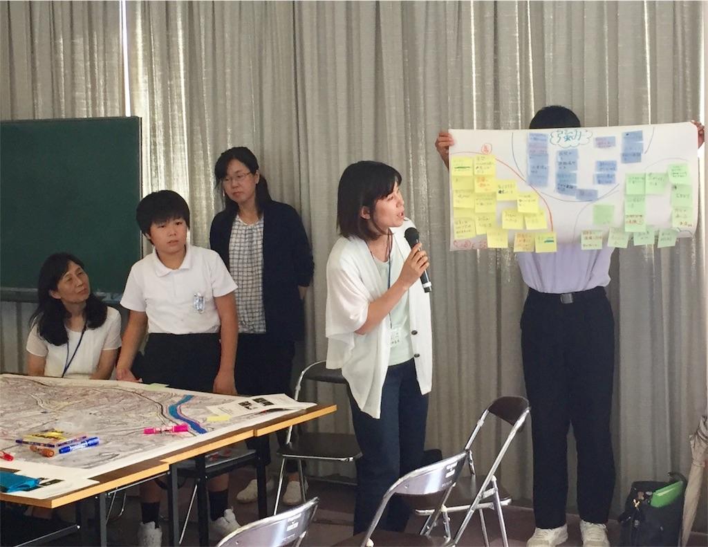 f:id:fukugawa-es:20180802165526j:image