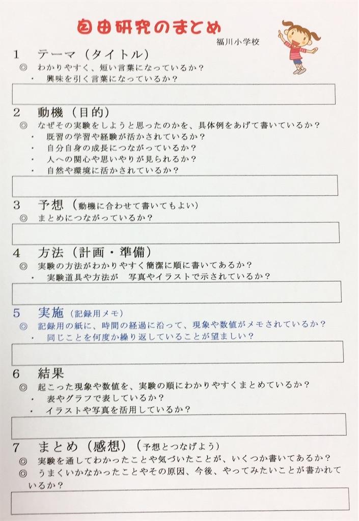 f:id:fukugawa-es:20180817193721j:image