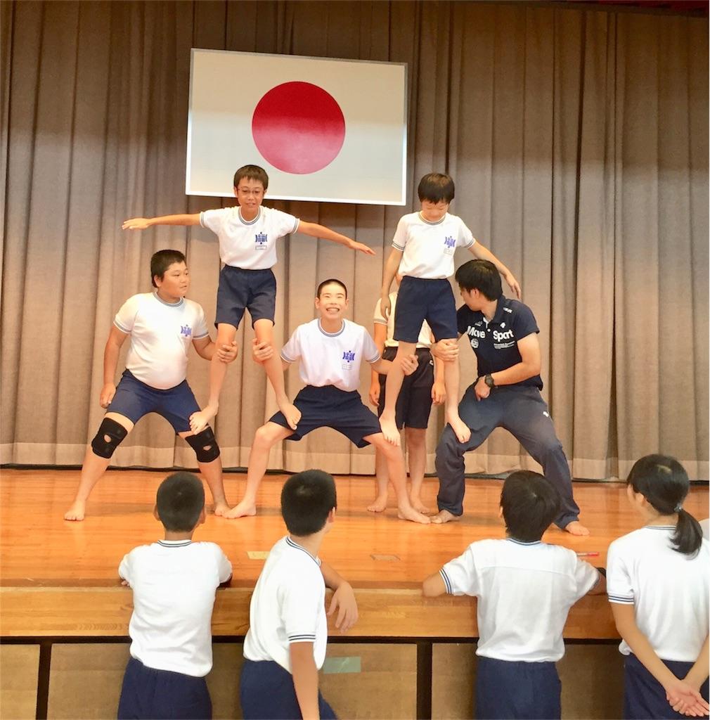 f:id:fukugawa-es:20180904100802j:image