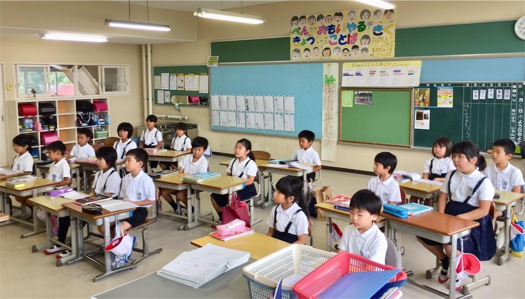 f:id:fukugawa-es:20180906091437j:image