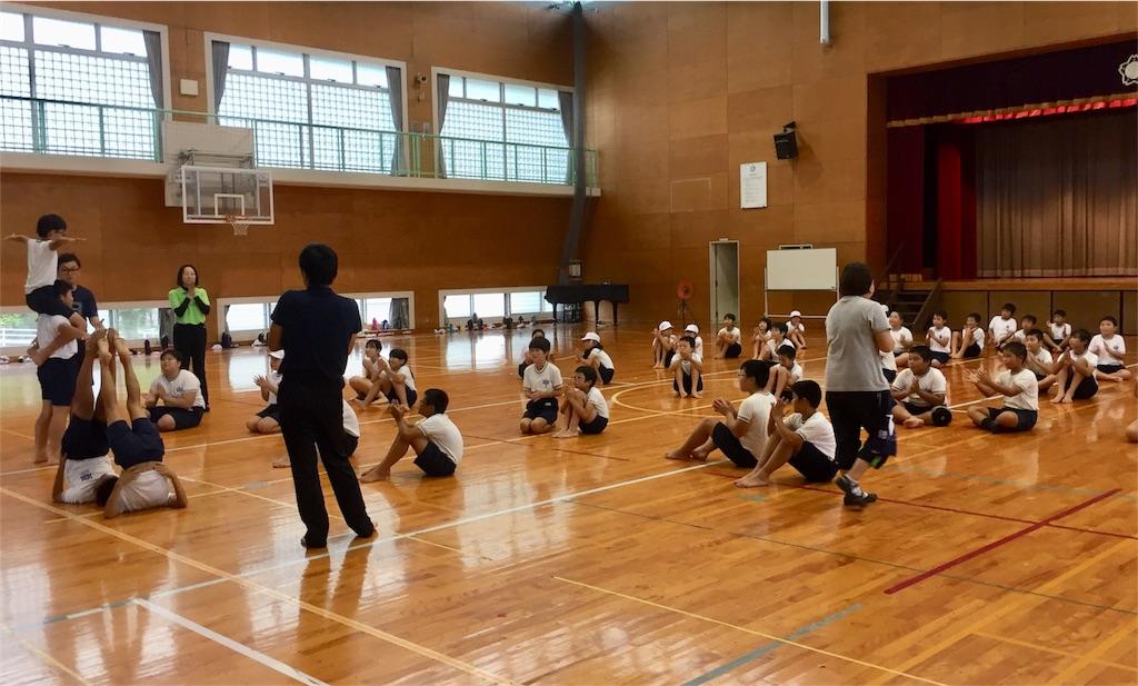 f:id:fukugawa-es:20180907143657j:image