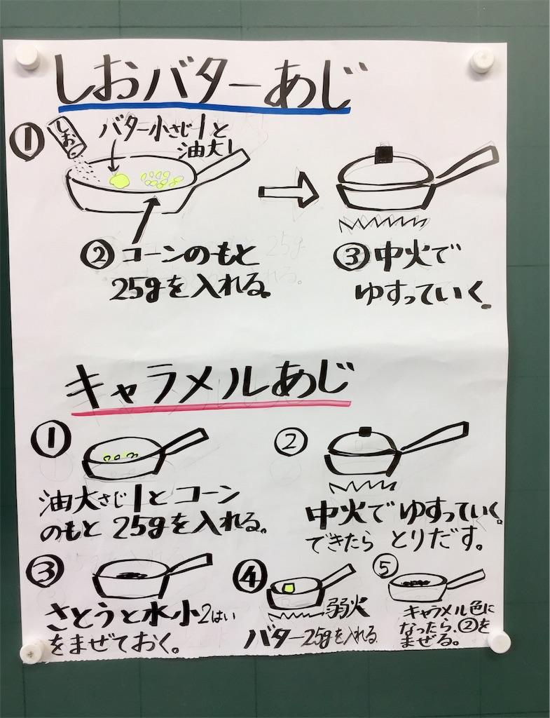 f:id:fukugawa-es:20181011102320j:image