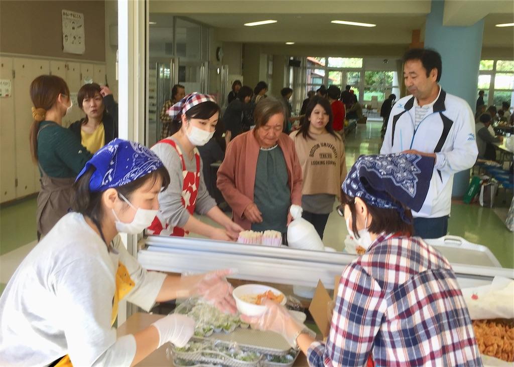 f:id:fukugawa-es:20181013130204j:image
