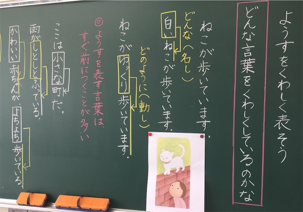 f:id:fukugawa-es:20181017165545j:image