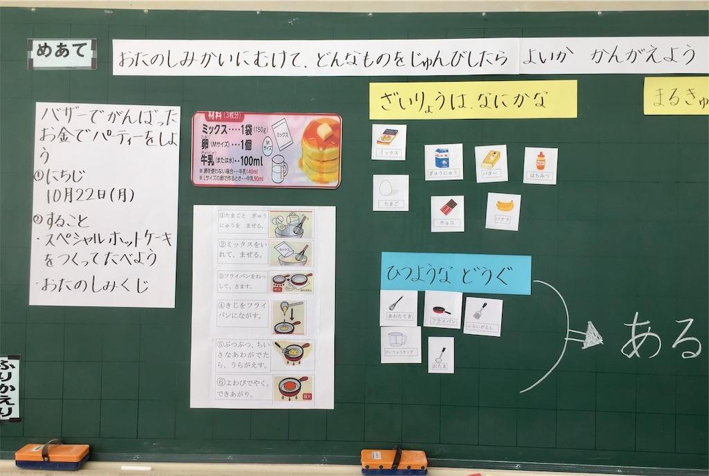 f:id:fukugawa-es:20181017165549j:image