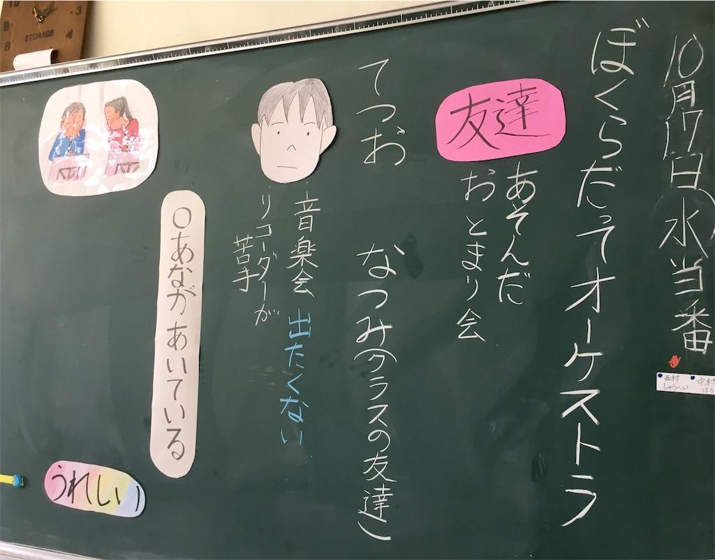 f:id:fukugawa-es:20181017165622j:image