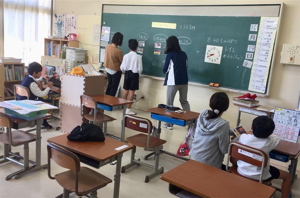 f:id:fukugawa-es:20181019114120j:image