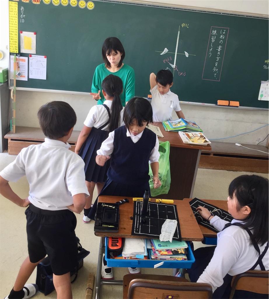 f:id:fukugawa-es:20181025144141j:image