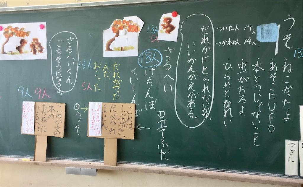 f:id:fukugawa-es:20181106120333j:image