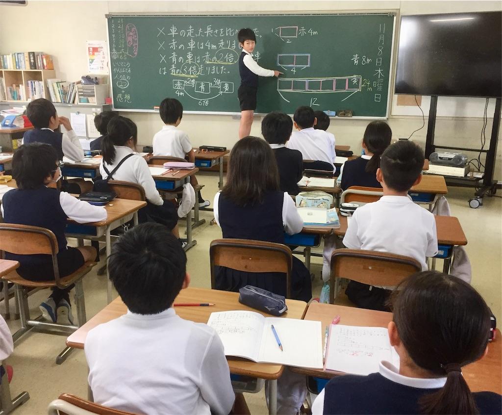 f:id:fukugawa-es:20181108155227j:image