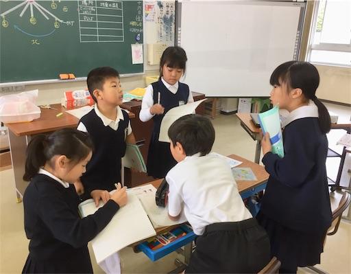 f:id:fukugawa-es:20181116111419j:image