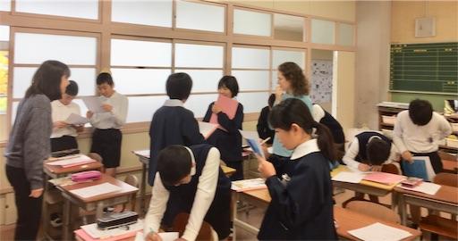 f:id:fukugawa-es:20181122151130j:image