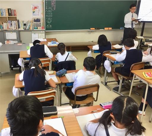 f:id:fukugawa-es:20181128141915j:image