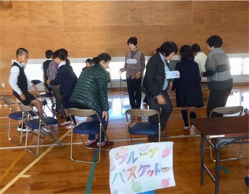 f:id:fukugawa-es:20181129125804j:image