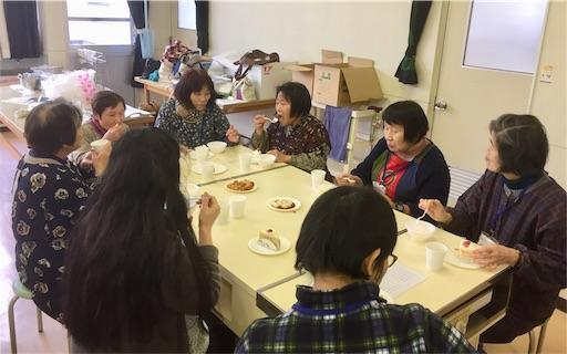 f:id:fukugawa-es:20181220171207j:image