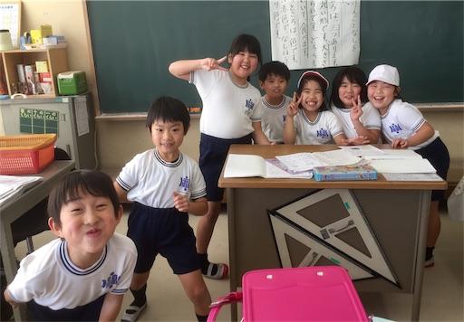 f:id:fukugawa-es:20190123133202j:image