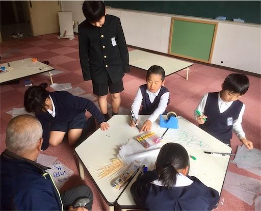 f:id:fukugawa-es:20190124164251j:image