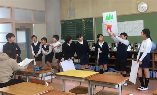 f:id:fukugawa-es:20190128135407j:image