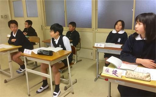 f:id:fukugawa-es:20190128153800j:image