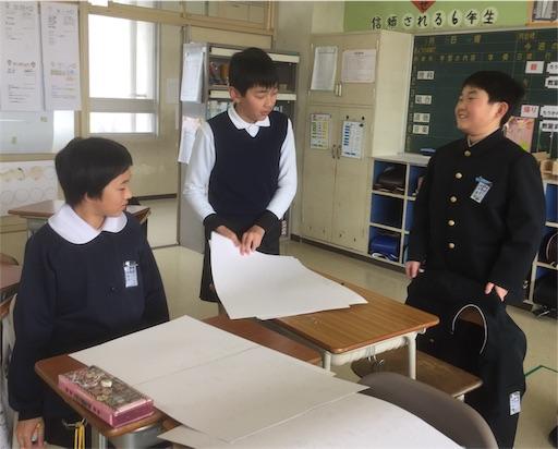 f:id:fukugawa-es:20190129130802j:image