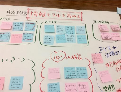 f:id:fukugawa-es:20190130090526j:image