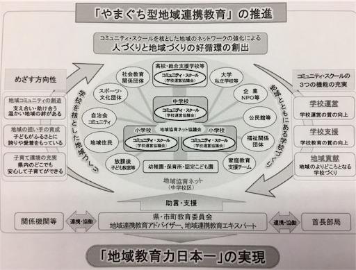 f:id:fukugawa-es:20190130095144j:image