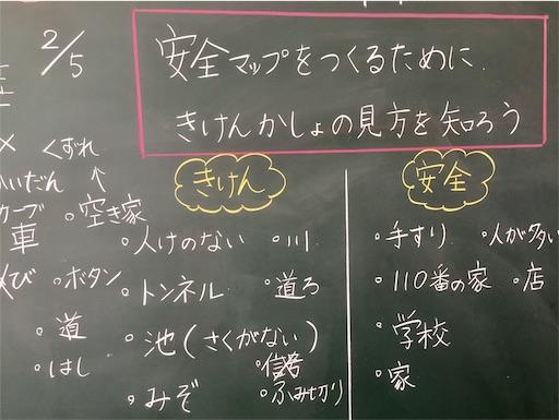 f:id:fukugawa-es:20190205112238j:image