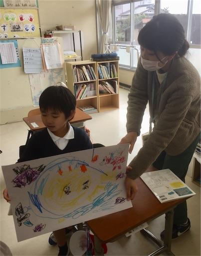 f:id:fukugawa-es:20190214193556j:image