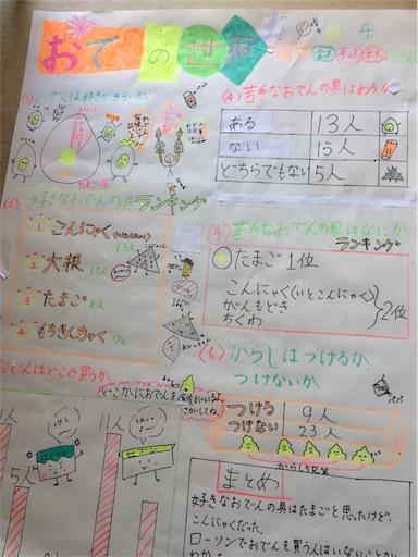 f:id:fukugawa-es:20190215211143j:image
