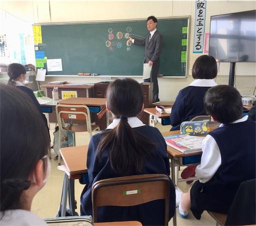 f:id:fukugawa-es:20190305155221j:image