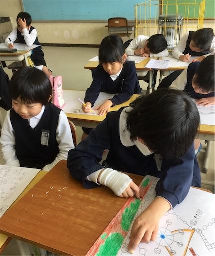 f:id:fukugawa-es:20190318150246j:image
