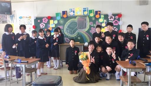 f:id:fukugawa-es:20190320154739j:image