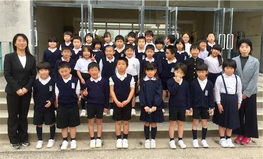 f:id:fukugawa-es:20190325120011j:image