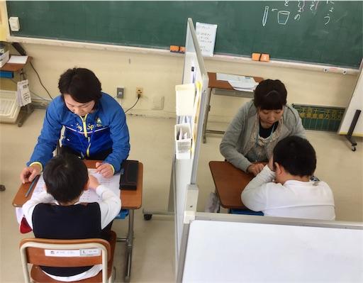 f:id:fukugawa-es:20190416112620j:image