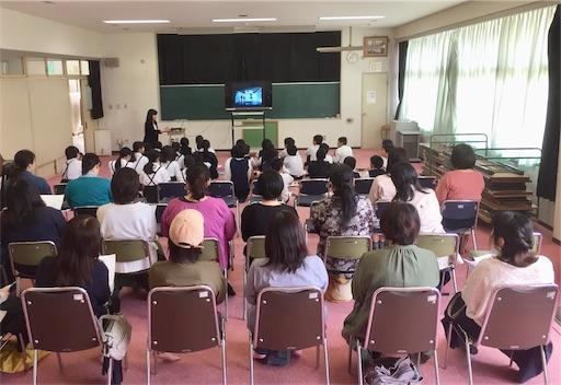f:id:fukugawa-es:20190419131102j:image