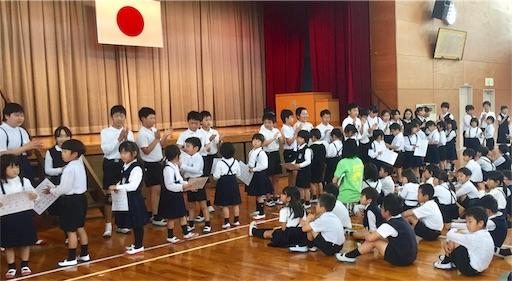 f:id:fukugawa-es:20190423110444j:image