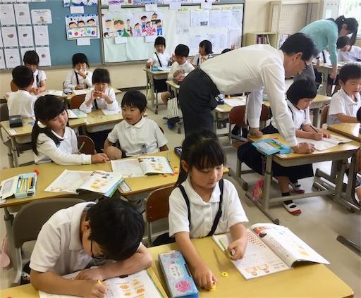 f:id:fukugawa-es:20190520104503j:image