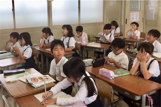 f:id:fukugawa-es:20190520154955j:image