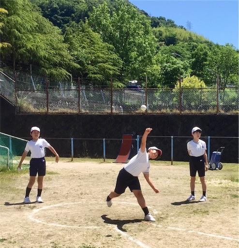f:id:fukugawa-es:20190521114223j:image