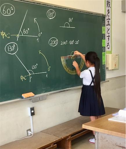 f:id:fukugawa-es:20190524175602j:image