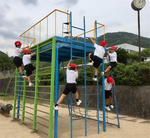 f:id:fukugawa-es:20190527140252j:image