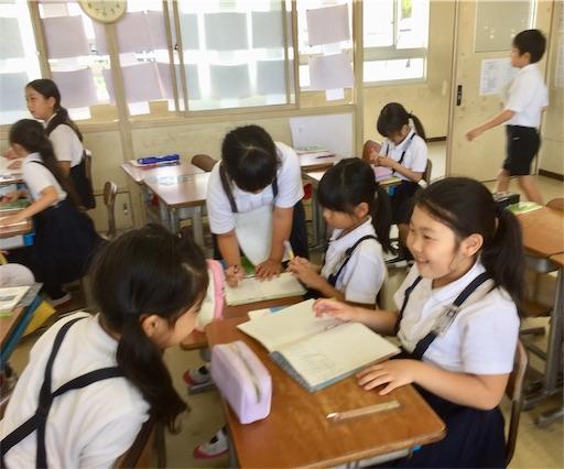 f:id:fukugawa-es:20190605135442j:image