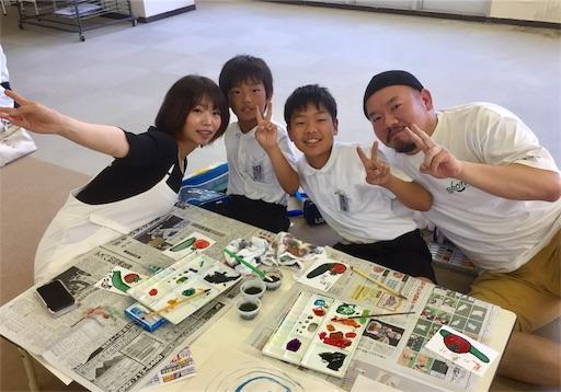f:id:fukugawa-es:20190609130051j:image