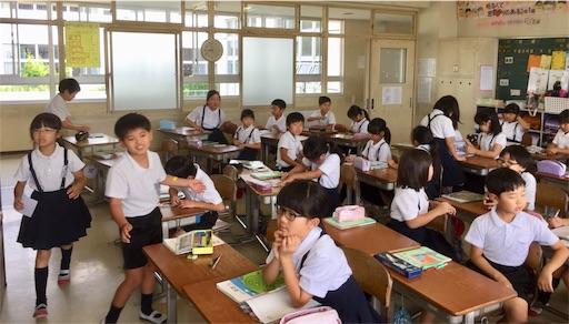 f:id:fukugawa-es:20190617150205j:image