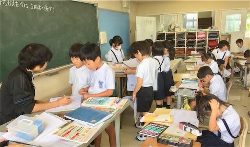 f:id:fukugawa-es:20190617150242j:image