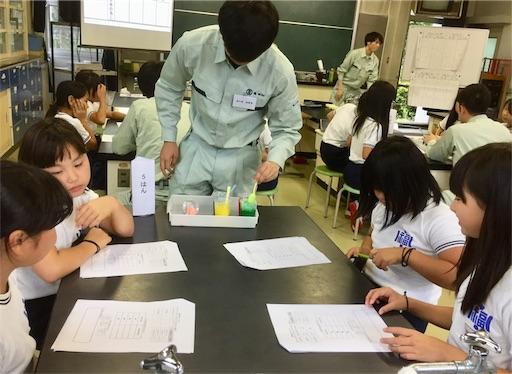 f:id:fukugawa-es:20190703181718j:image