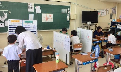 f:id:fukugawa-es:20190705101936j:image
