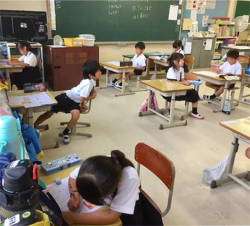 f:id:fukugawa-es:20190708121357j:image