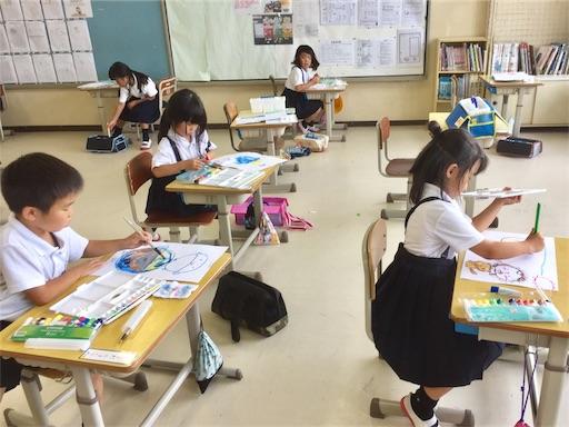f:id:fukugawa-es:20190710114521j:image