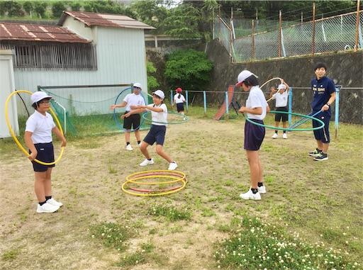 f:id:fukugawa-es:20190712133521j:image